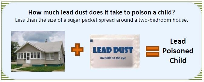 How much lead dust does it take to poison a child?
